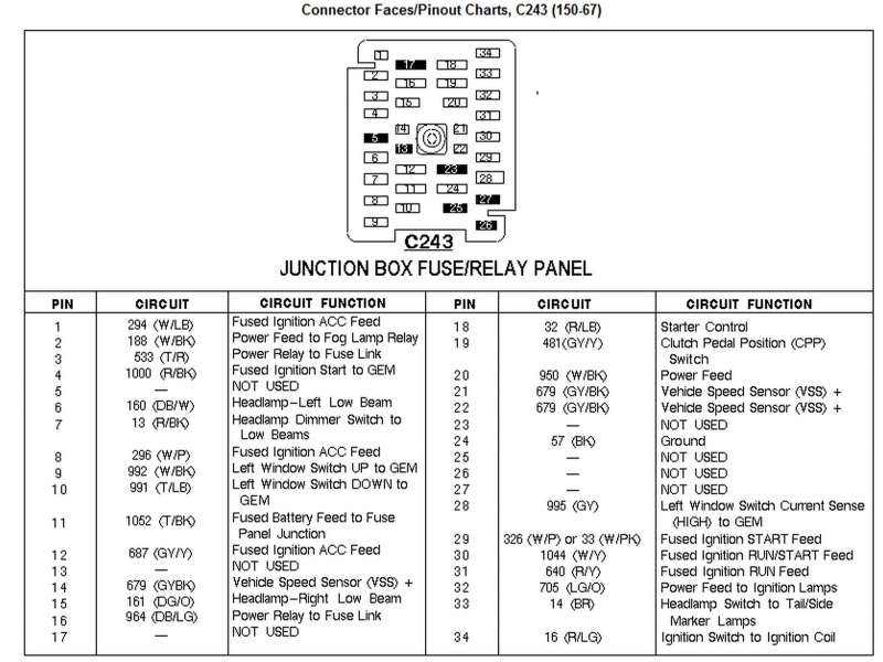 97 ford f 150 power distribution box diagram wiring forums 2005 f150 5.4 fuse box diagram #2