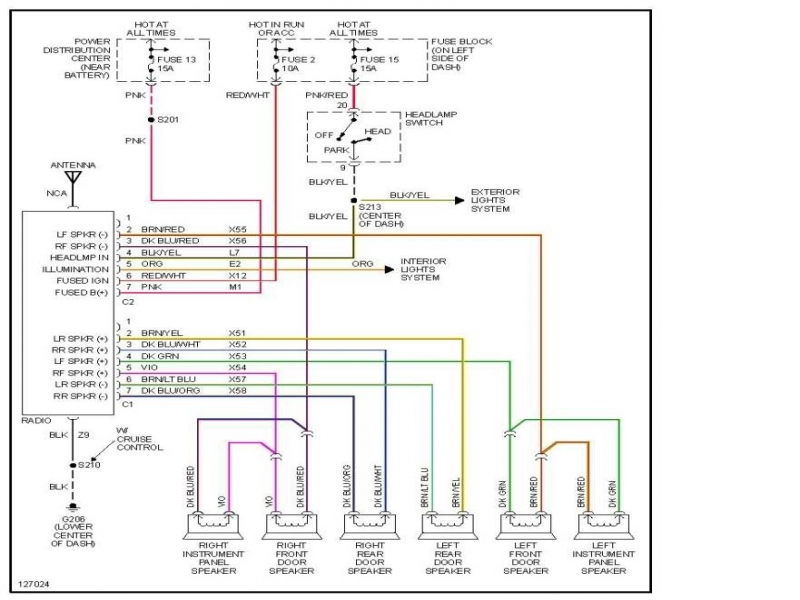 1999 Dodge Dakota Radio Wiring Diagram - Wiring Forums