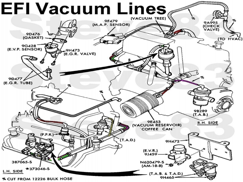 P 0900c1528003800a additionally 1950 Ford Wiper Vacuum Diagram as well 24831 Vacuum Hose Diagrams also Emissions additionally 1340798 Hvac Selector Switch Some Positions Not Working. on mustang vacuum hose diagram