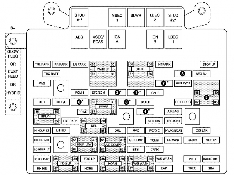 2002 Chevy Trailblazer Fuse Diagram Cluster - Wiring Forums